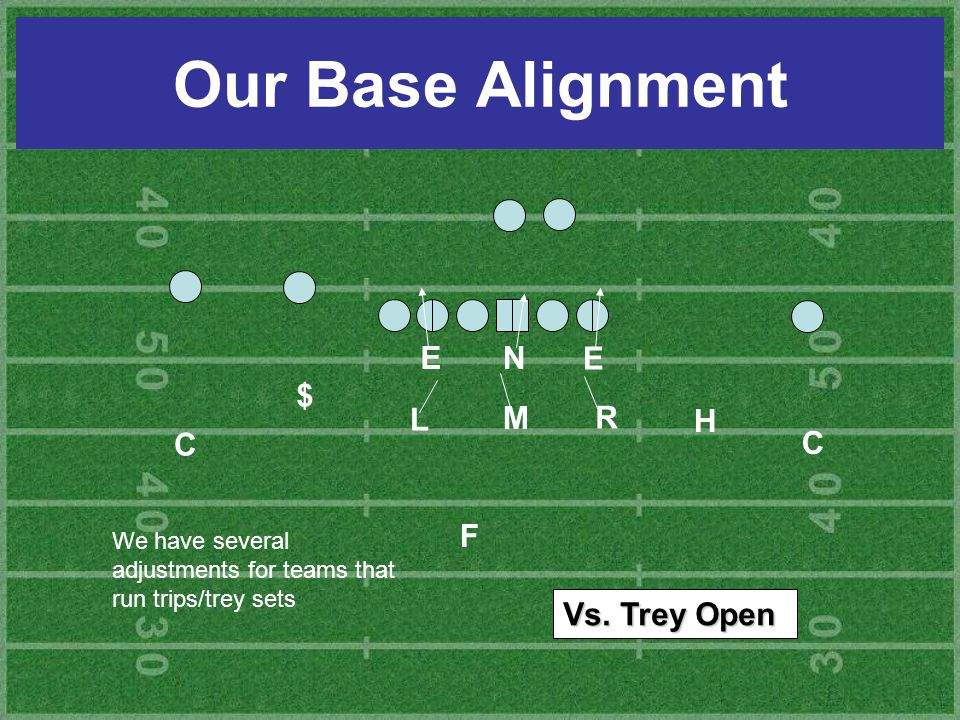 Our Base Alignment E N E $ L M R H C C F Vs. Trey Open