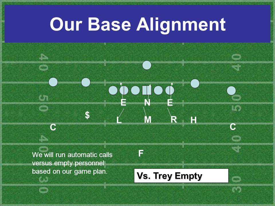 Our Base Alignment E N E $ L M R H C C F Vs. Trey Empty