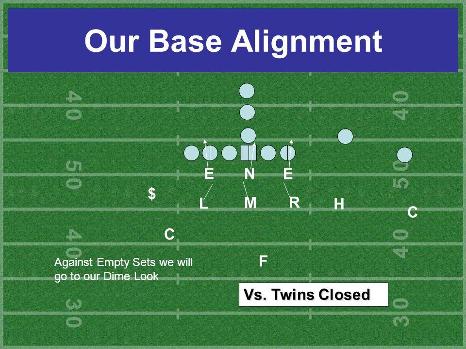 Our Base Alignment E N E $ L M R H C C F Vs. Twins Closed