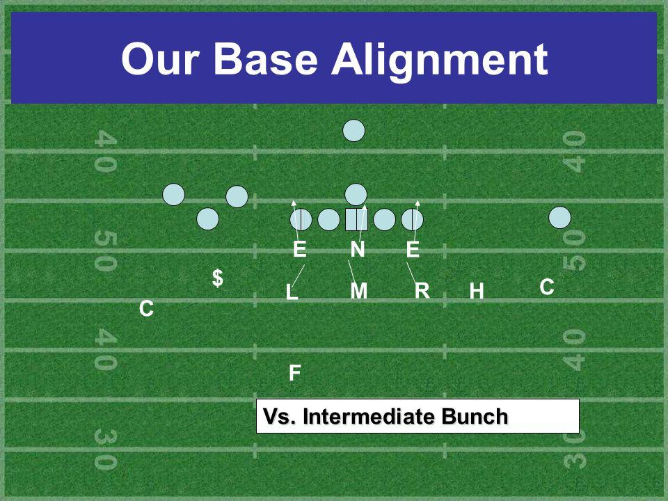 Our Base Alignment E N E $ L M R C H C F Vs. Intermediate Bunch