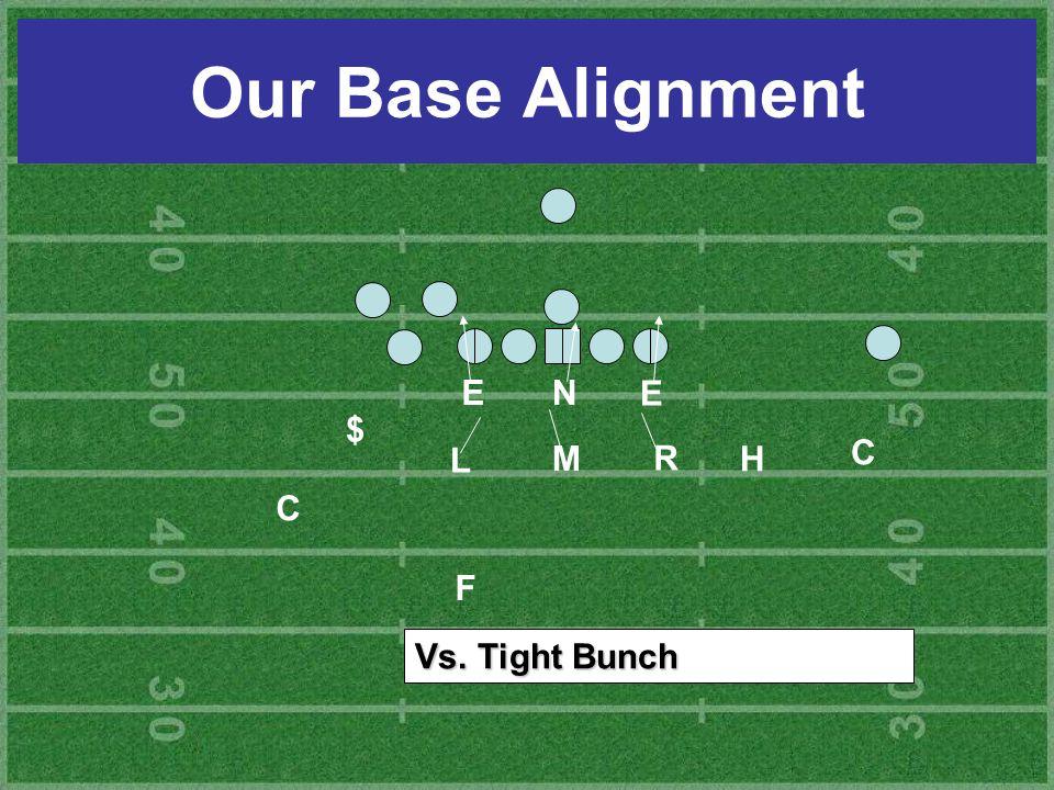 Our Base Alignment E N E $ L M R C H C F Vs. Tight Bunch