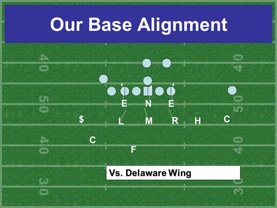 Our Base Alignment E N E $ L M R C H C F Vs. Delaware Wing