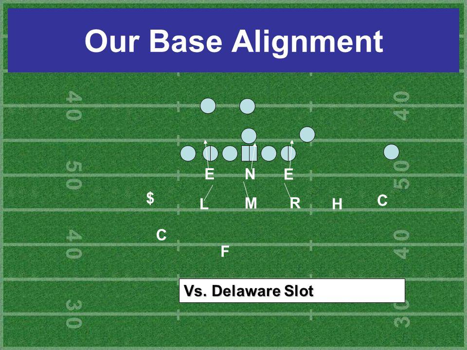 Our Base Alignment E N E $ L M R C H C F Vs. Delaware Slot