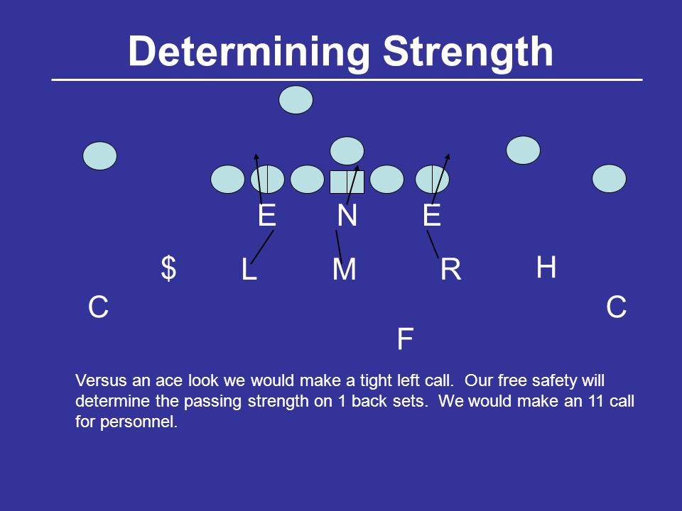 Determining Strength E N E $ L M R H C C F