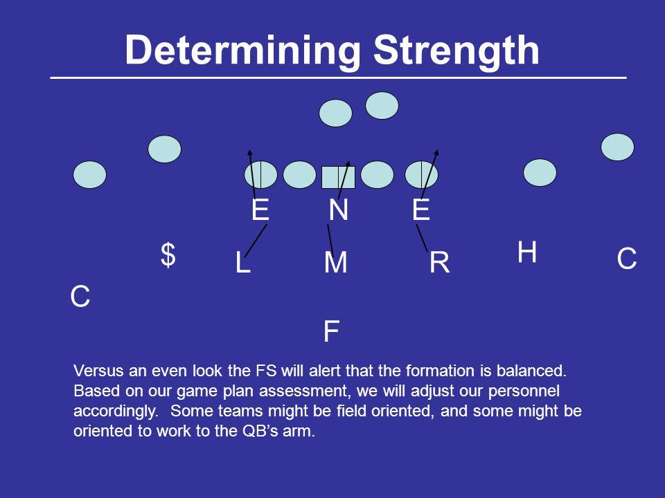 Determining Strength E N E $ H L M R C C F