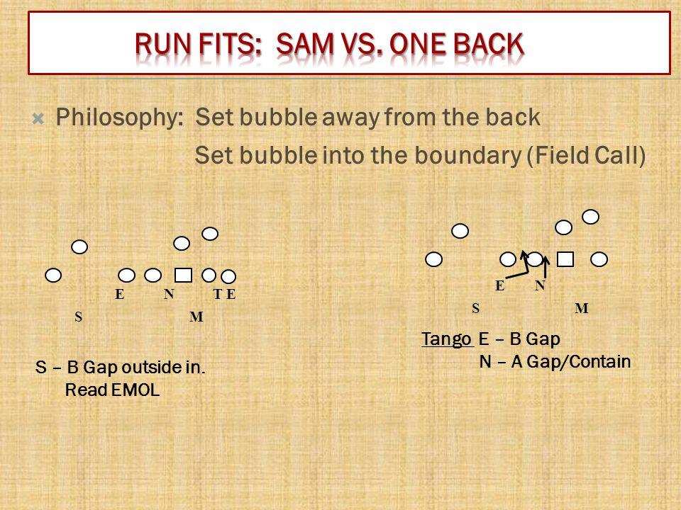Run fits: Sam vs. One Back