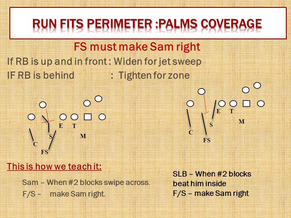 Run Fits Perimeter :Palms Coverage