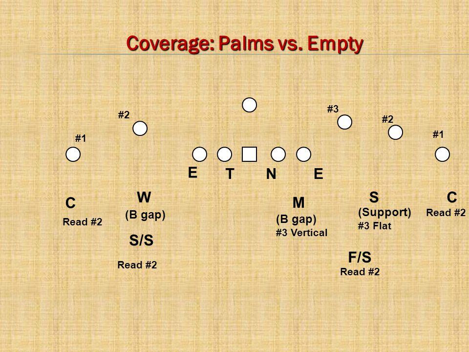 Coverage: Palms vs. Empty