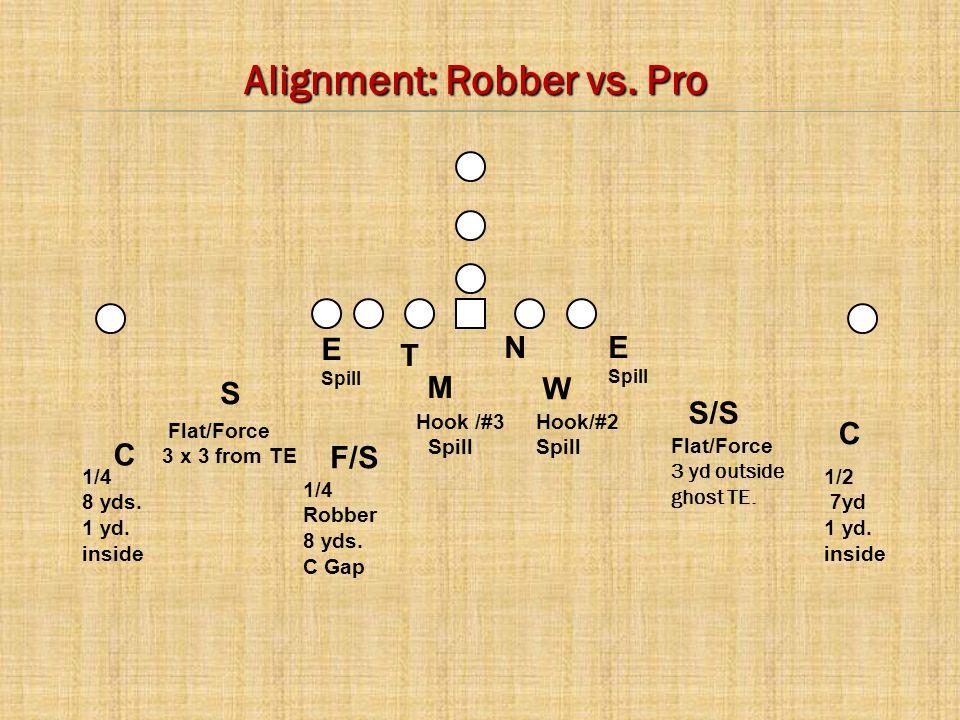 Alignment: Robber vs. Pro