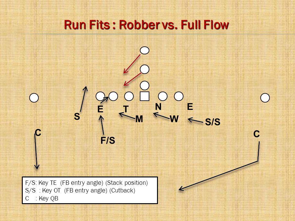 Run Fits : Robber vs. Full Flow