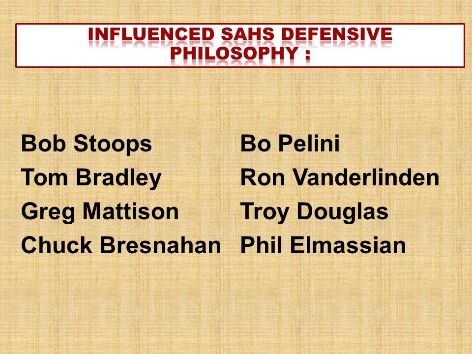 Influenced SAHS Defensive Philosophy :