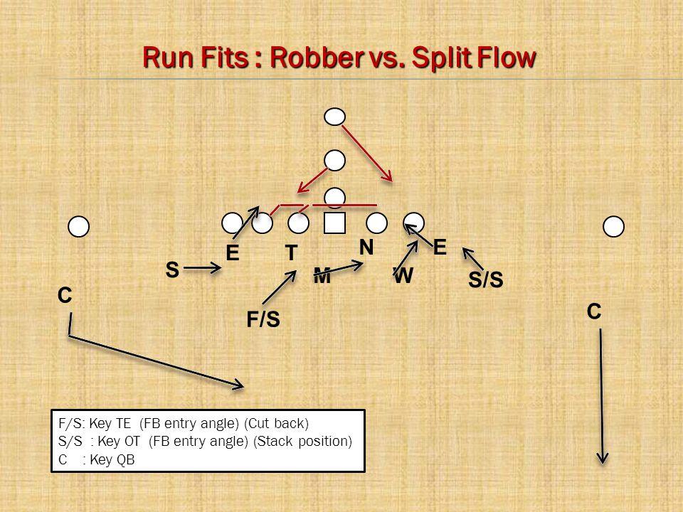 Run Fits : Robber vs. Split Flow