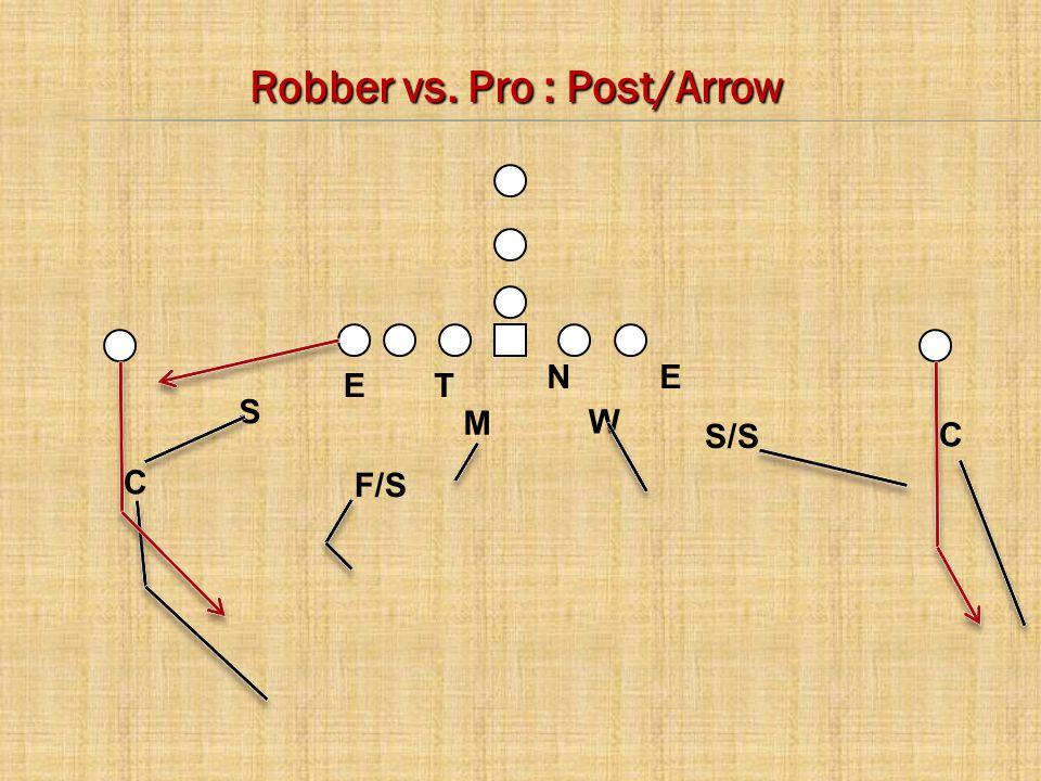 Robber vs. Pro : Post/Arrow