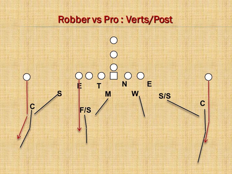 Robber vs Pro : Verts/Post