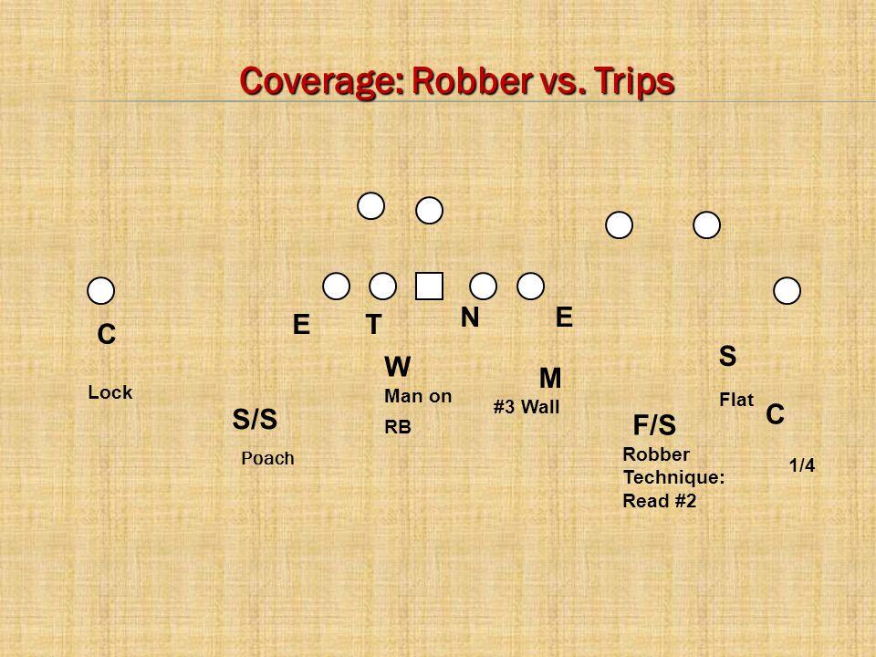 Coverage: Robber vs. Trips