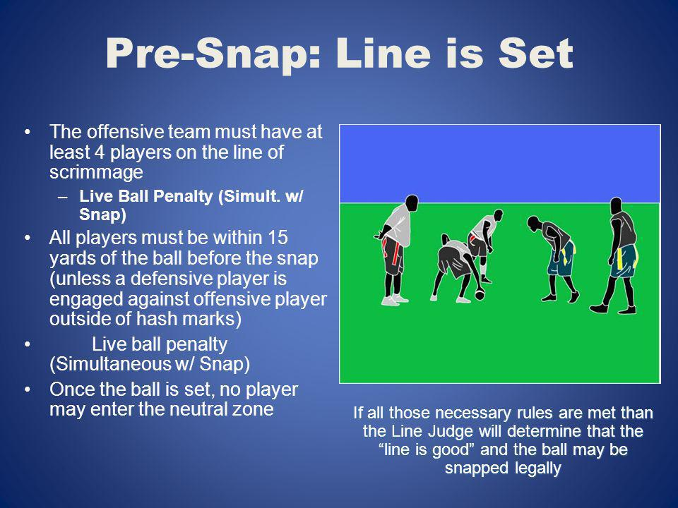 Pre-Snap: Line is Set The offensive team must have at least 4 players on the line of scrimmage. Live Ball Penalty (Simult. w/ Snap)