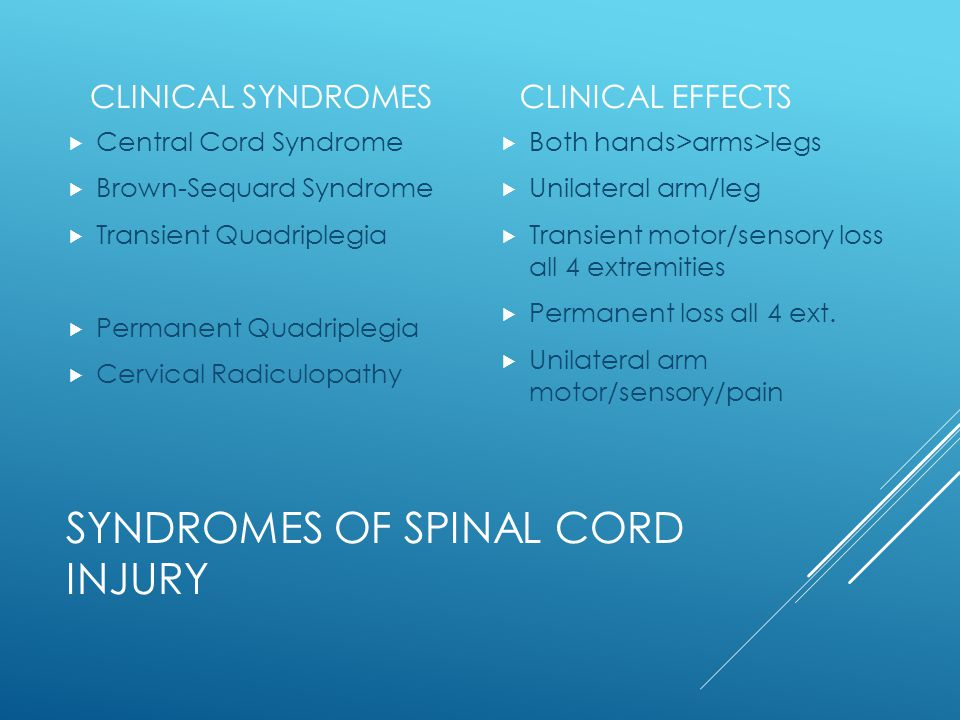 Syndromes of Spinal Cord Injury