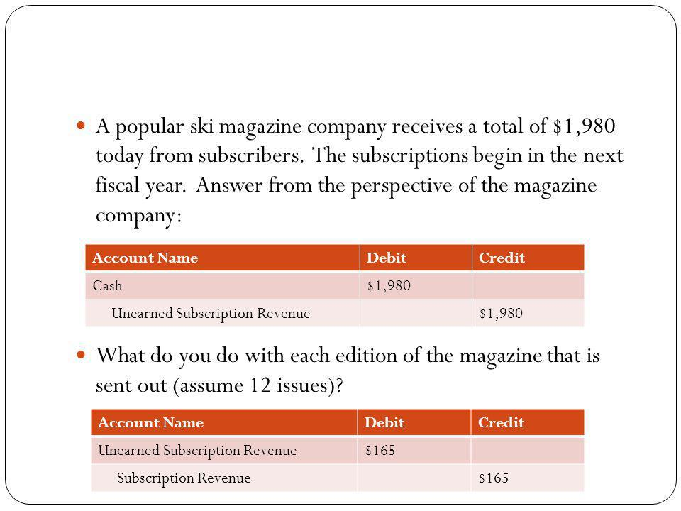 A popular ski magazine company receives a total of $1,980 today from subscribers. The subscriptions begin in the next fiscal year. Answer from the perspective of the magazine company: