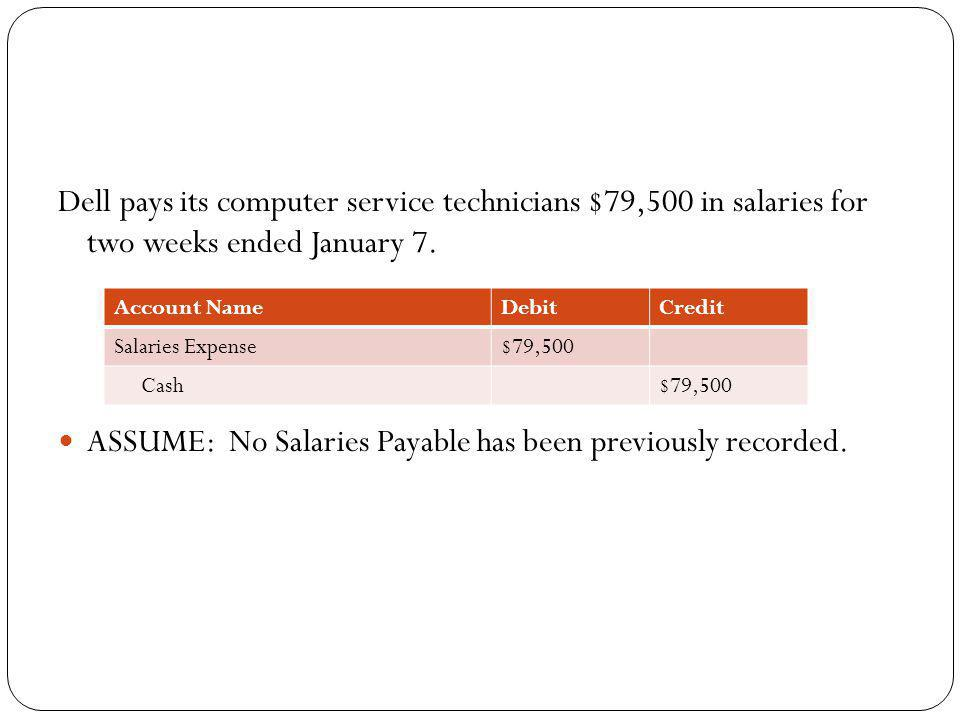 ASSUME: No Salaries Payable has been previously recorded.