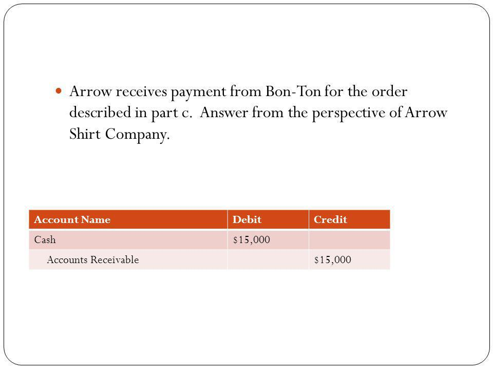 Arrow receives payment from Bon-Ton for the order described in part c