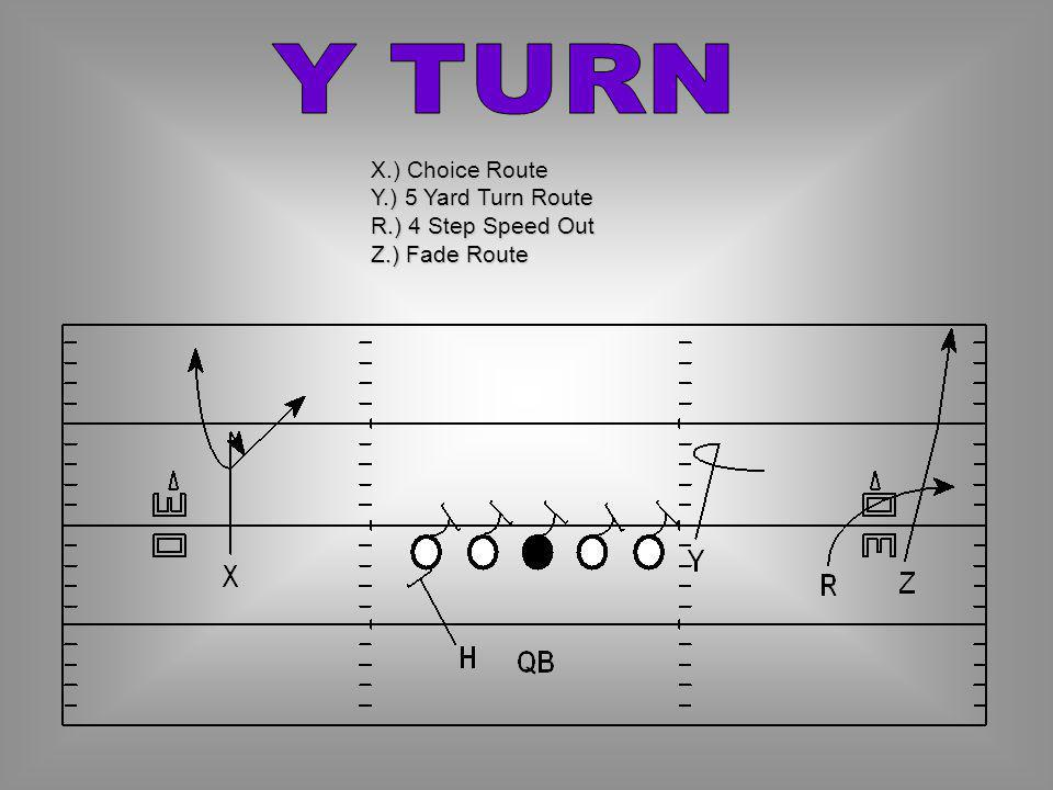 Y TURN X.) Choice Route Y.) 5 Yard Turn Route R.) 4 Step Speed Out