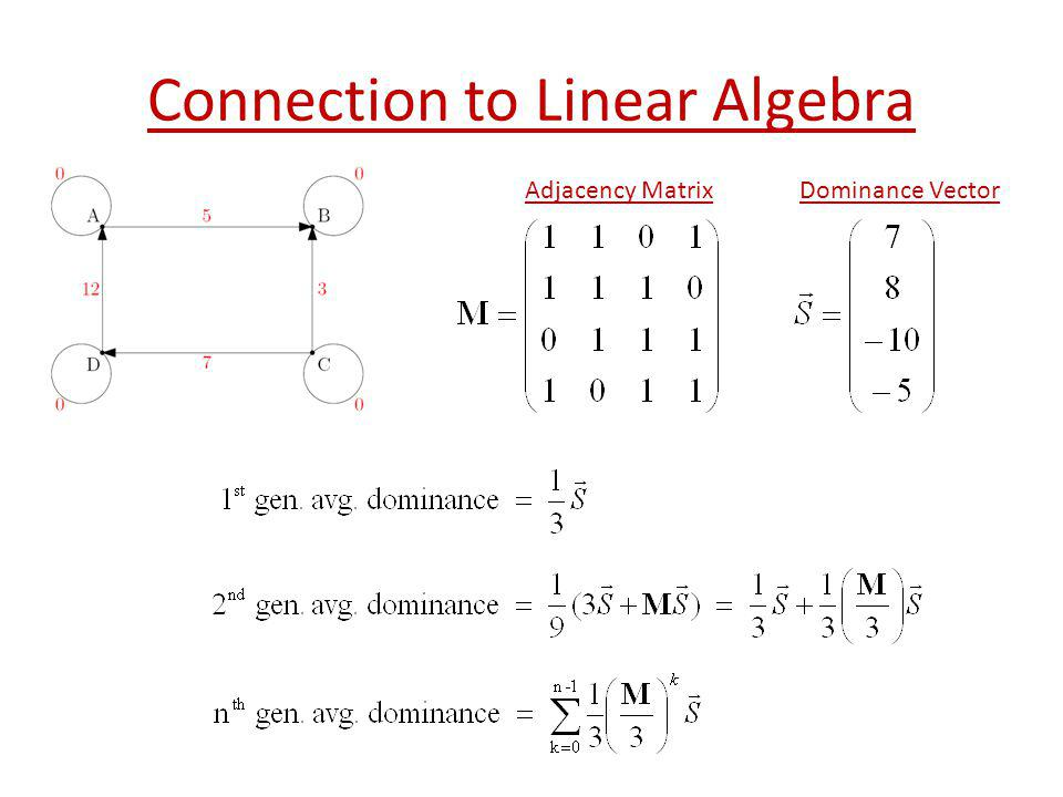 Connection to Linear Algebra