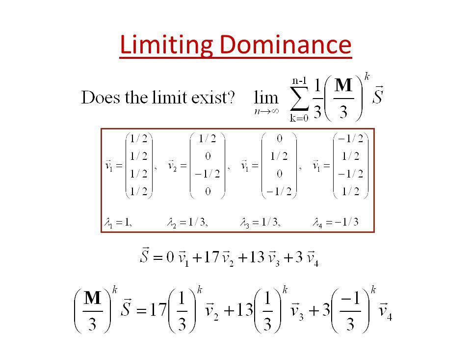 Limiting Dominance