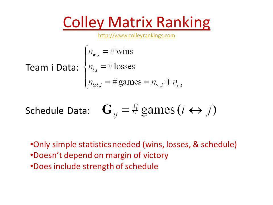Colley Matrix Ranking http://www.colleyrankings.com