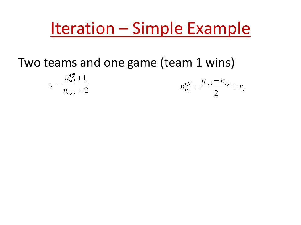 Iteration – Simple Example