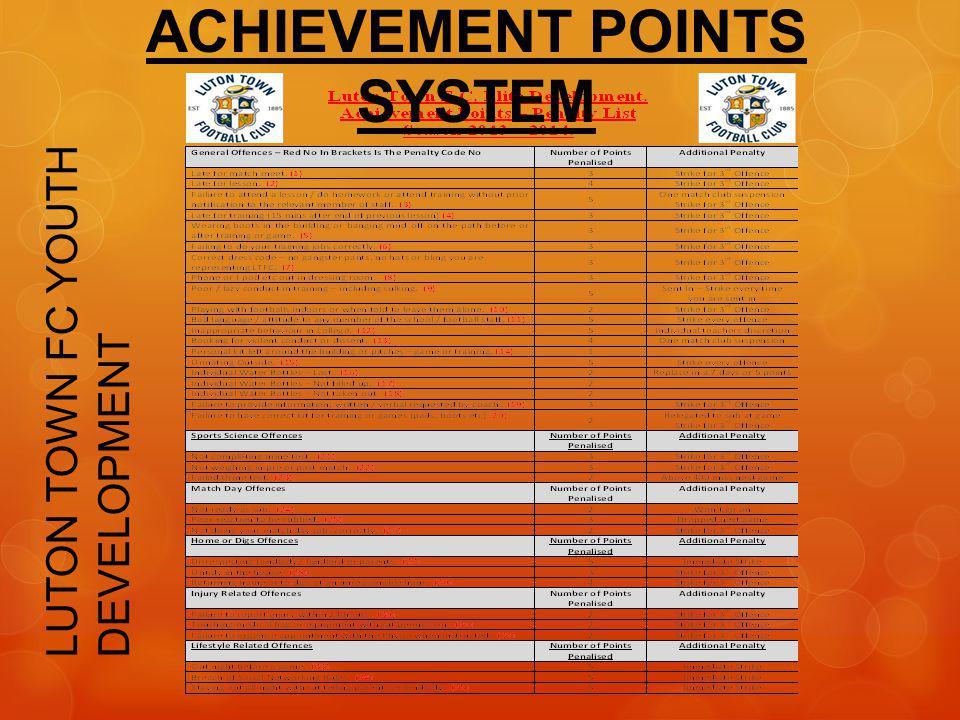 ACHIEVEMENT POINTS SYSTEM