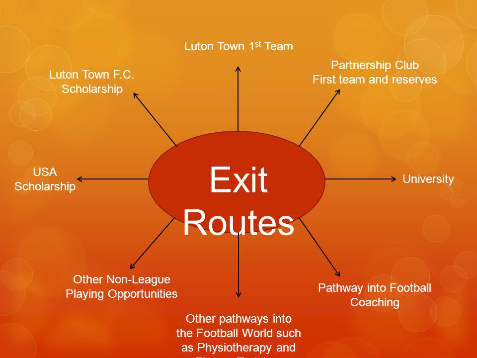 Exit Routes Luton Town 1st Team Partnership Club