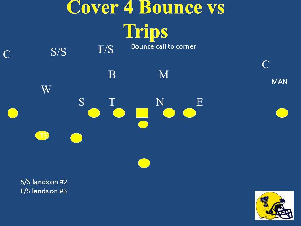 Cover 4 Bounce vs Trips F/S S/S C C B M W S T N E
