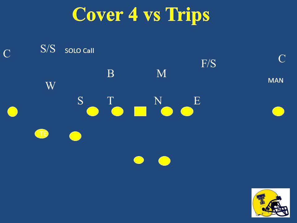 Cover 4 vs Trips S/S C SOLO Call C F/S B M MAN W S T N E TE