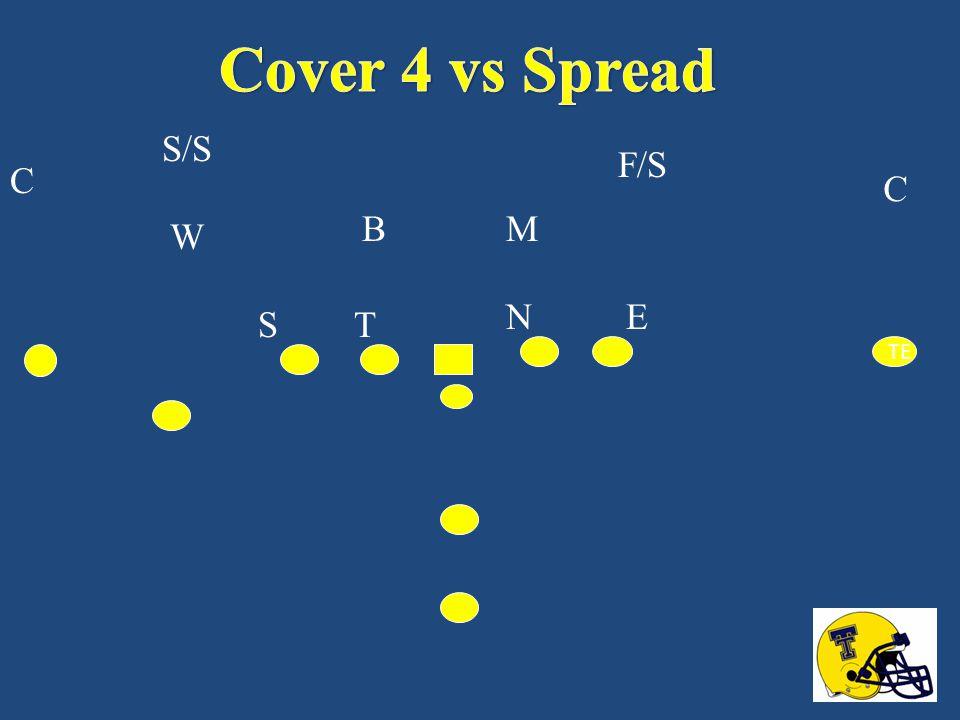 Cover 4 vs Spread S/S F/S C C B M W N E S T TE