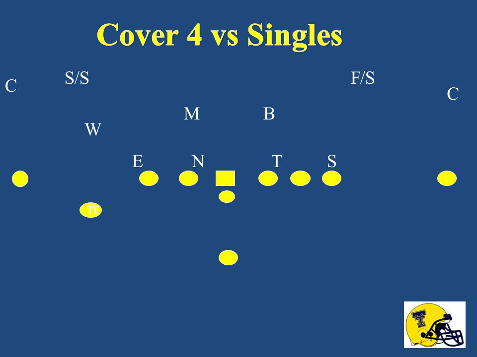 Cover 4 vs Singles S/S F/S C C M B W E N T S TE