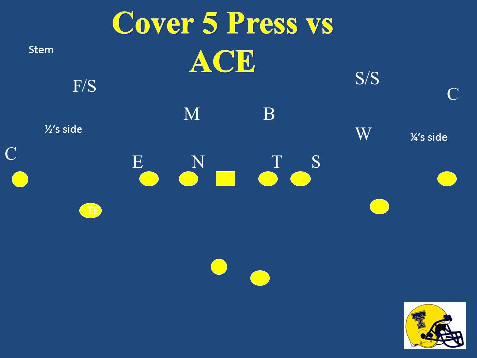 Cover 5 Press vs ACE S/S F/S C M B W C E N T S Stem ½'s side ¼'s side