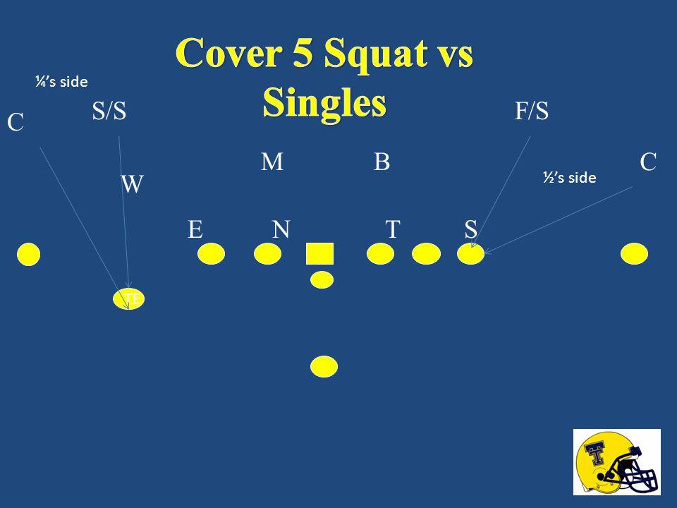 Cover 5 Squat vs Singles S/S F/S C M B C W E N T S ¼'s side ½'s side