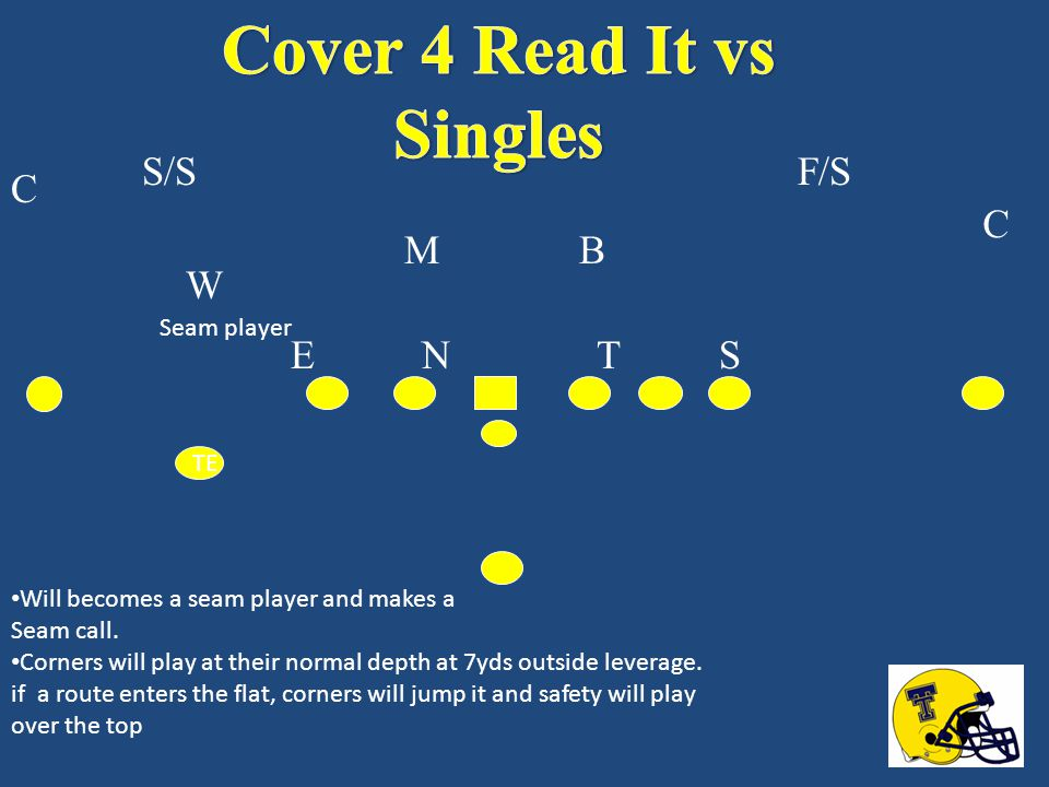 Cover 4 Read It vs Singles