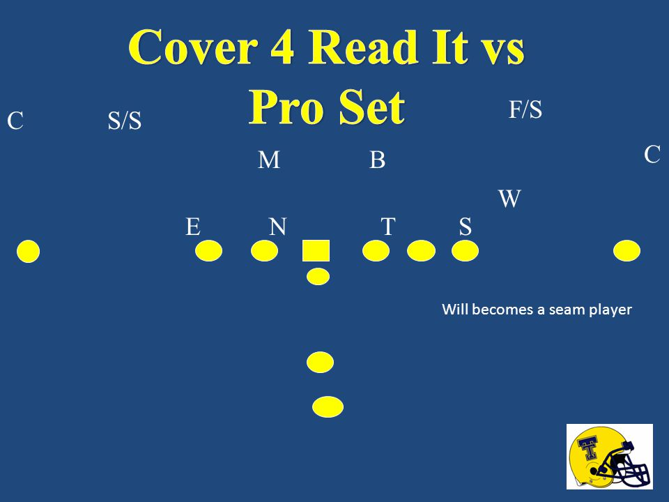 Cover 4 Read It vs Pro Set F/S C S/S C M B W E N T S