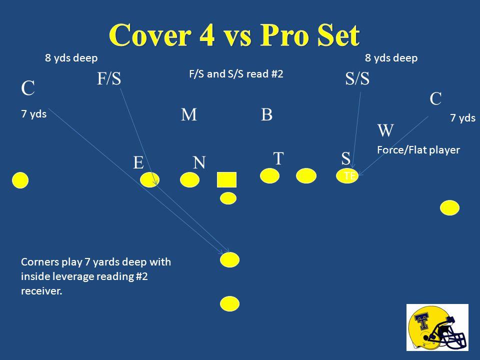Cover 4 vs Pro Set C F/S S/S C M B W T S E N 8 yds deep 8 yds deep