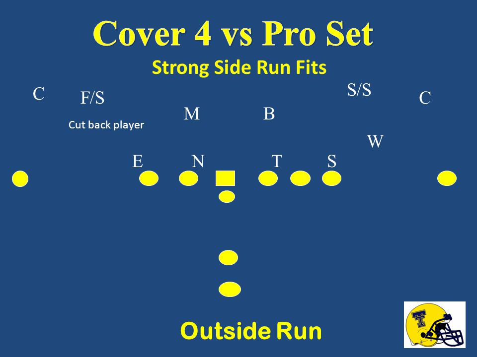 Cover 4 vs Pro Set Outside Run Strong Side Run Fits S/S C F/S C M B W
