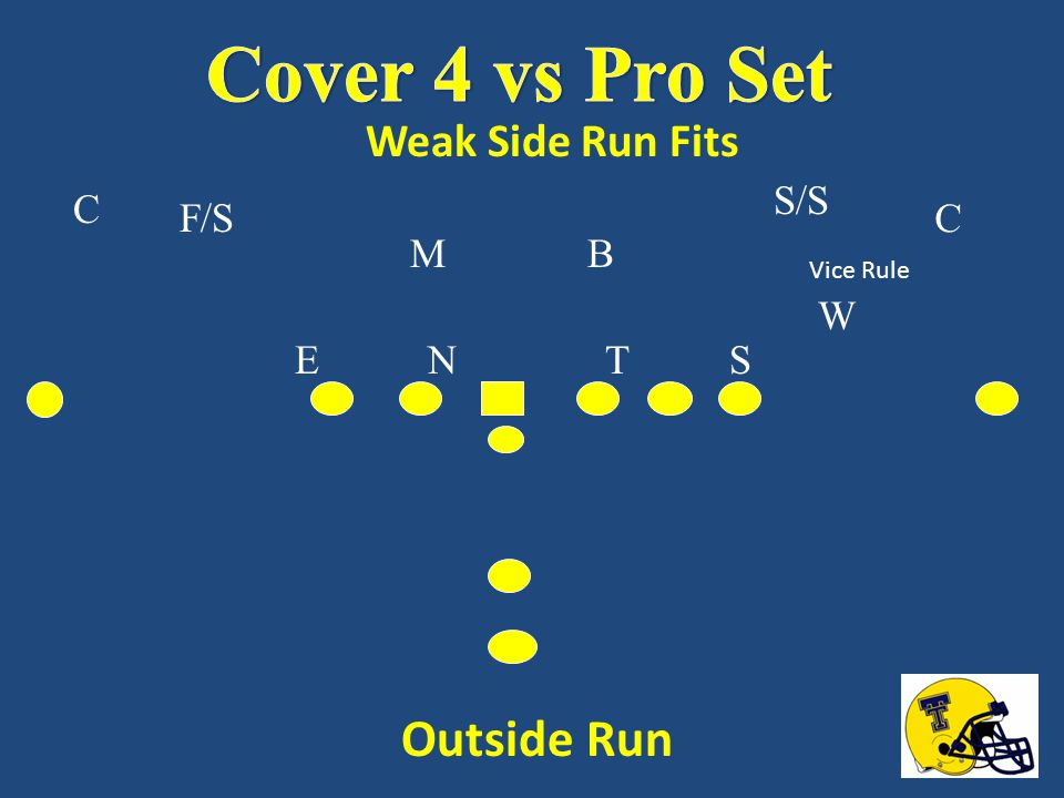Cover 4 vs Pro Set Outside Run Weak Side Run Fits S/S C F/S C M B W E