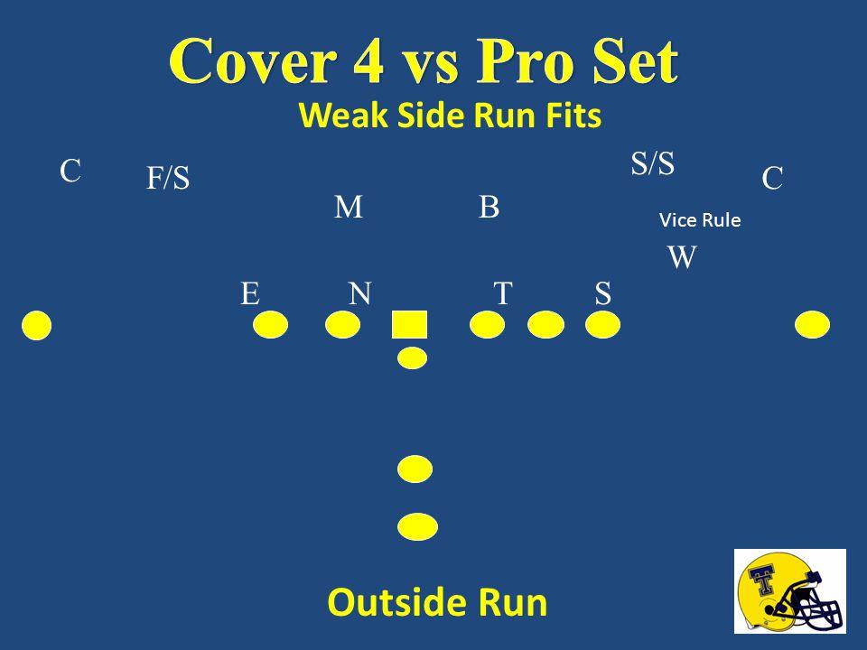 Cover 4 vs Pro Set Outside Run Weak Side Run Fits S/S C F/S C M B W E