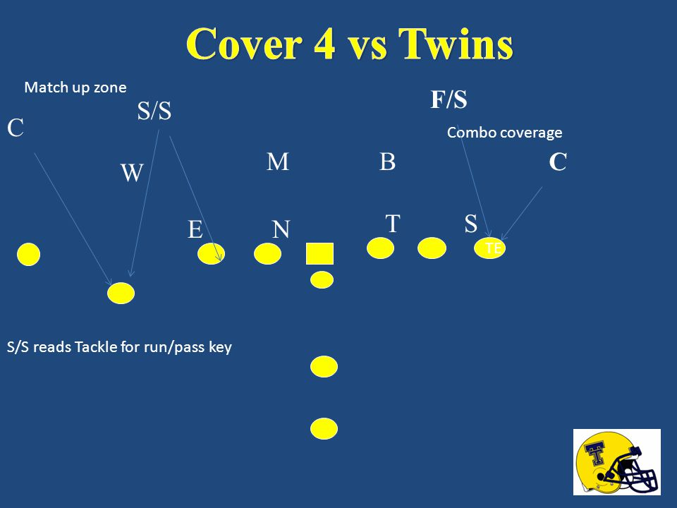 Cover 4 vs Twins F/S S/S C M B C W T S E N Match up zone