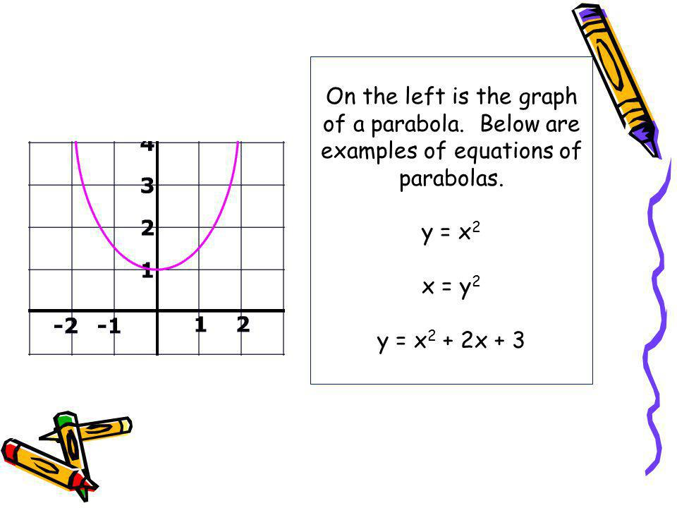 On the left is the graph of a parabola