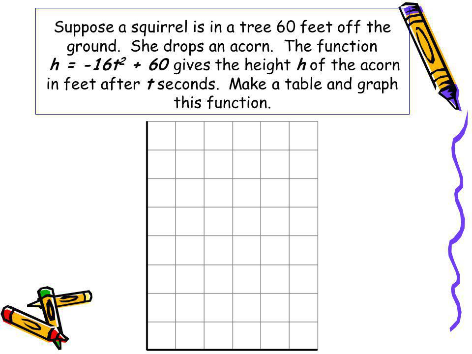 Suppose a squirrel is in a tree 60 feet off the ground
