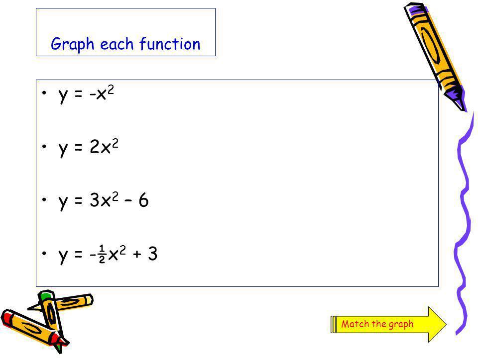 y = -x2 y = 2x2 y = 3x2 – 6 y = -½x2 + 3 Graph each function