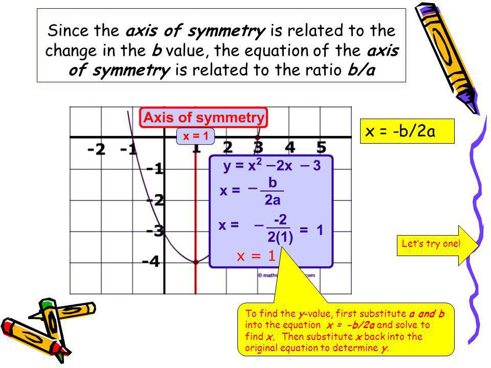 Since the axis of symmetry is related to the change in the b value, the equation of the axis of symmetry is related to the ratio b/a