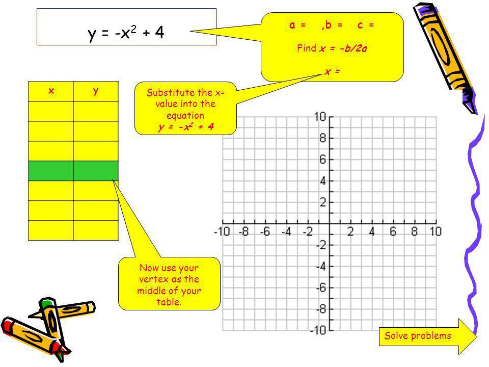 y = -x2 + 4 a = ,b = c = Find x = -b/2a x = x y