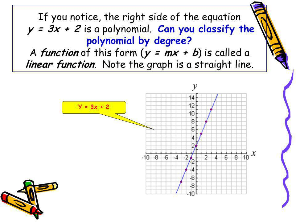 If you notice, the right side of the equation y = 3x + 2 is a polynomial. Can you classify the polynomial by degree A function of this form (y = mx + b) is called a linear function. Note the graph is a straight line.